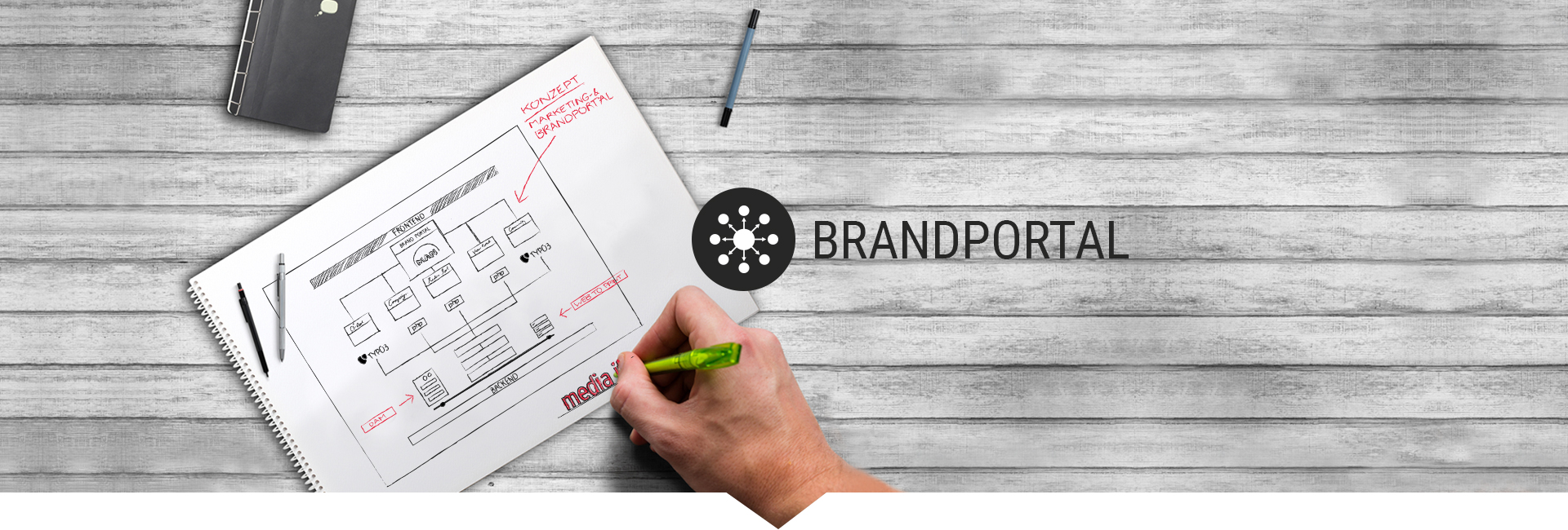 Brand Portal